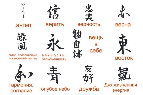 Иероглифы с русским переводом тату